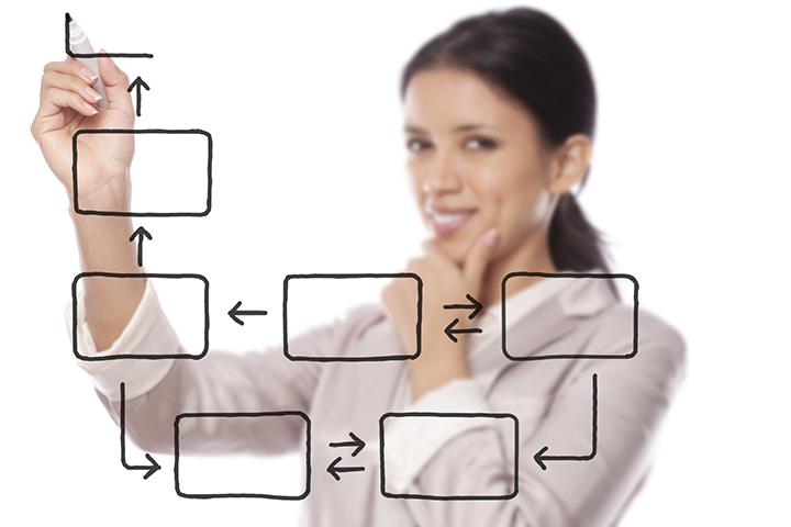 Dématerialisation de différents types de documents volumineux